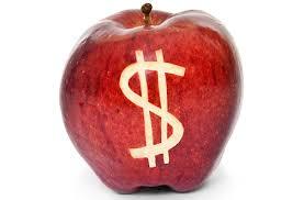 Πώς να περιορίσεις το κόστος τροφίμων του εστιατορίου σου
