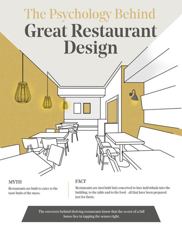 Η ψυχολογία πίσω από ένα επιτυχημένο εστιατόριο