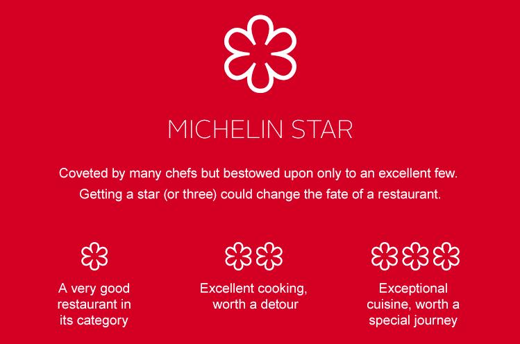 Πώς να κερδίσετε αστέρι Michelin: μέρος 2ο