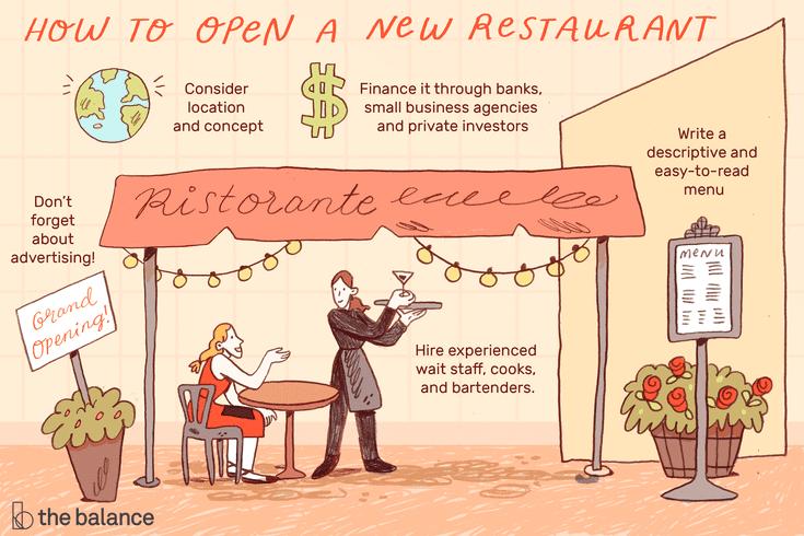 Πώς να ανοίξεις ένα καινούριο εστιατόριο;